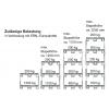 Palettenstapel-System PSS 1 - zur vollen LKW-Flächennutzung